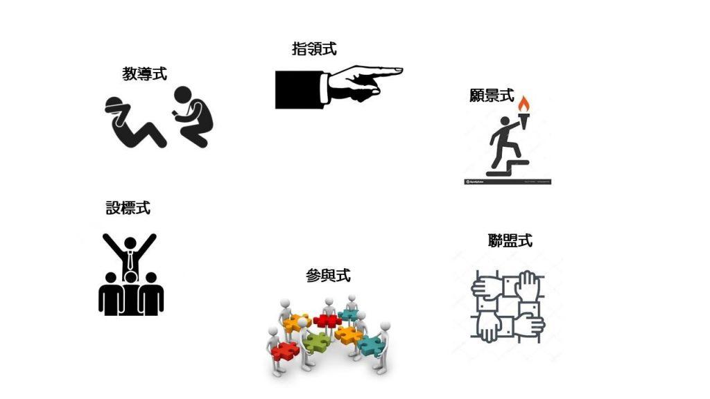 六大領導風格包括: 指領式 願景式 聯盟式 參與式 設標式 教導式
